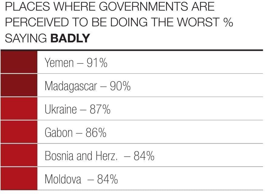 GCB Citizens voices_FINAL1